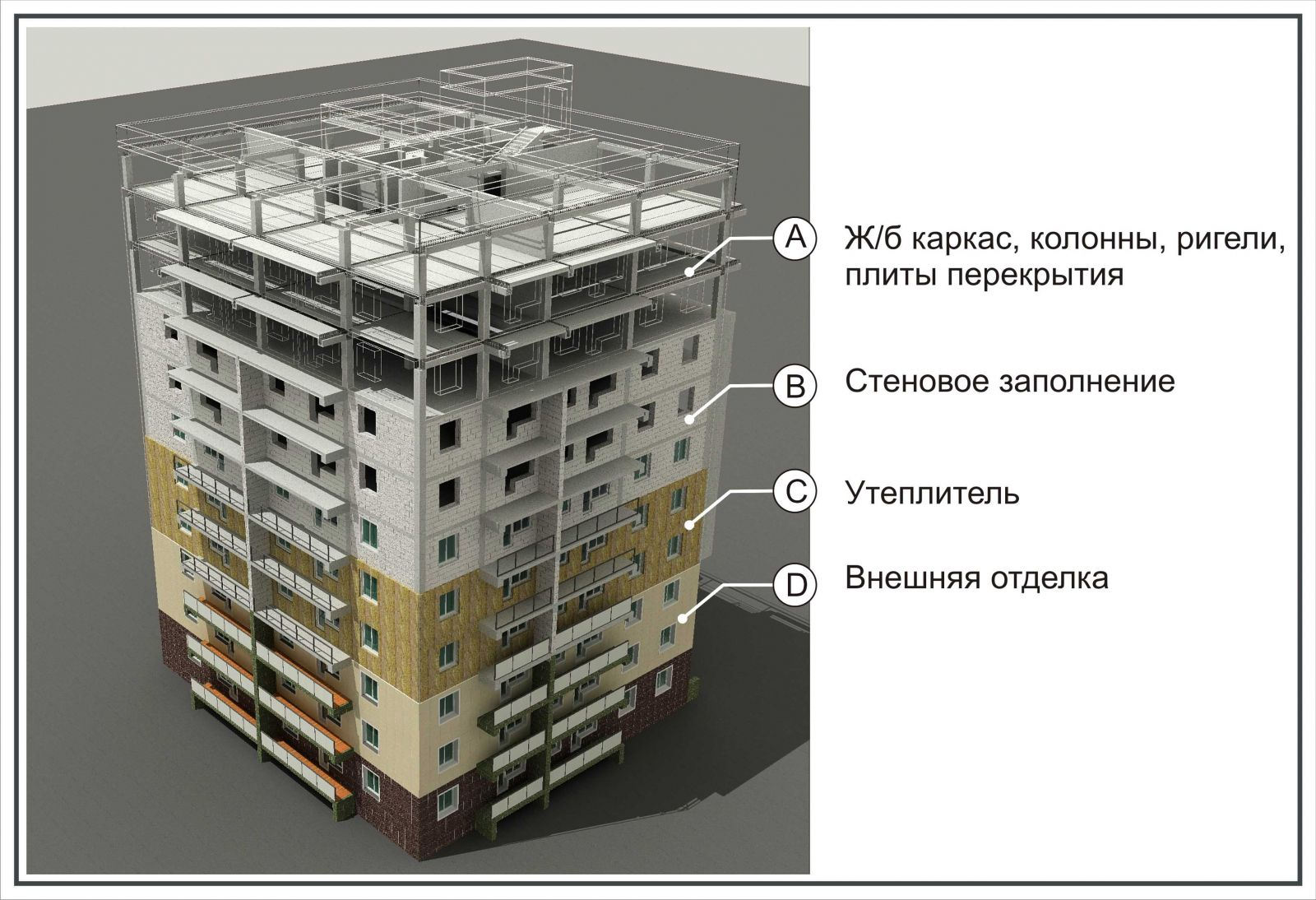 Prefabrikovaný monolitický železobetónový rám